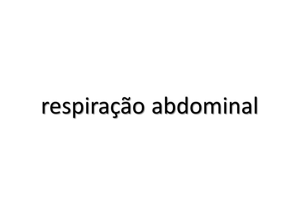 respiração abdominal