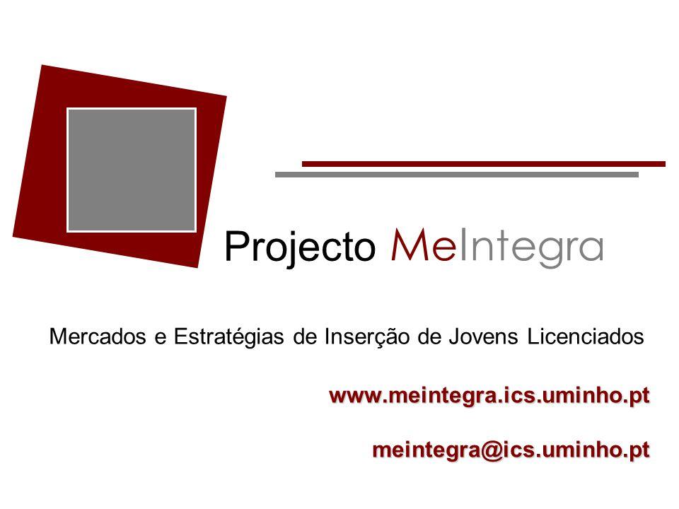 .: Conteúdos Apoio específico e personalizado no processo de relação do licenciado com o mercado de trabalho – Rede de Consultores Aconselhamento Profissional