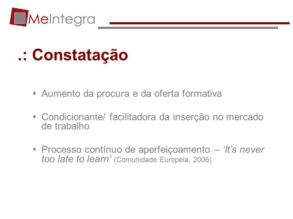 .: Constatação Aumento da procura e da oferta formativa Condicionante/ facilitadora da inserção no mercado de trabalho Processo contínuo de aperfeiçoa