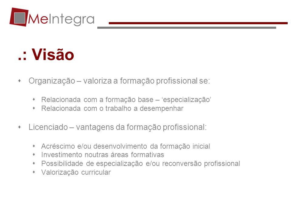 .: Visão Organização – valoriza a formação profissional se: Relacionada com a formação base – especialização Relacionada com o trabalho a desempenhar