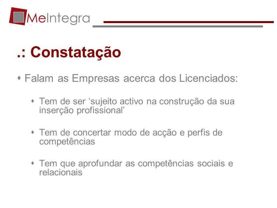 .: Constatação Falam as Empresas acerca dos Licenciados: Tem de ser sujeito activo na construção da sua inserção profissional Tem de concertar modo de