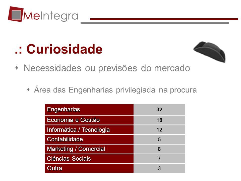 .: Curiosidade Necessidades ou previsões do mercado Área das Engenharias privilegiada na procuraEngenharias 32 Economia e Gestão 18 Informática / Tecn