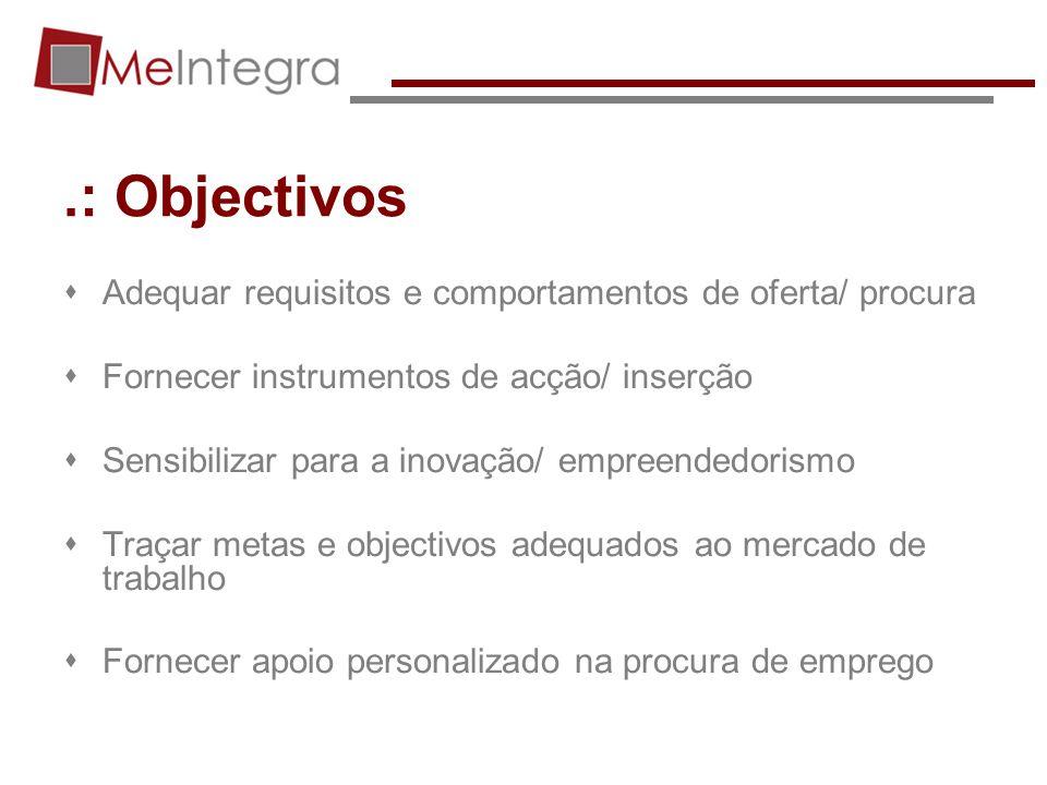 .: Objectivos Adequar requisitos e comportamentos de oferta/ procura Fornecer instrumentos de acção/ inserção Sensibilizar para a inovação/ empreended