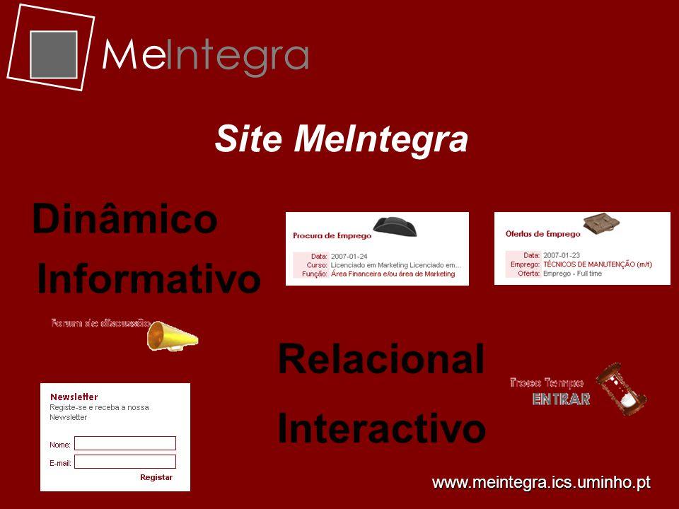Me Integra Site MeIntegra Interactivo Dinâmico Informativo Relacional www.meintegra.ics.uminho.pt