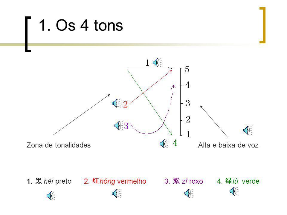 1.Os 4 tons Zona de tonalidades 1. hēi preto2. hóng vermelho 3.