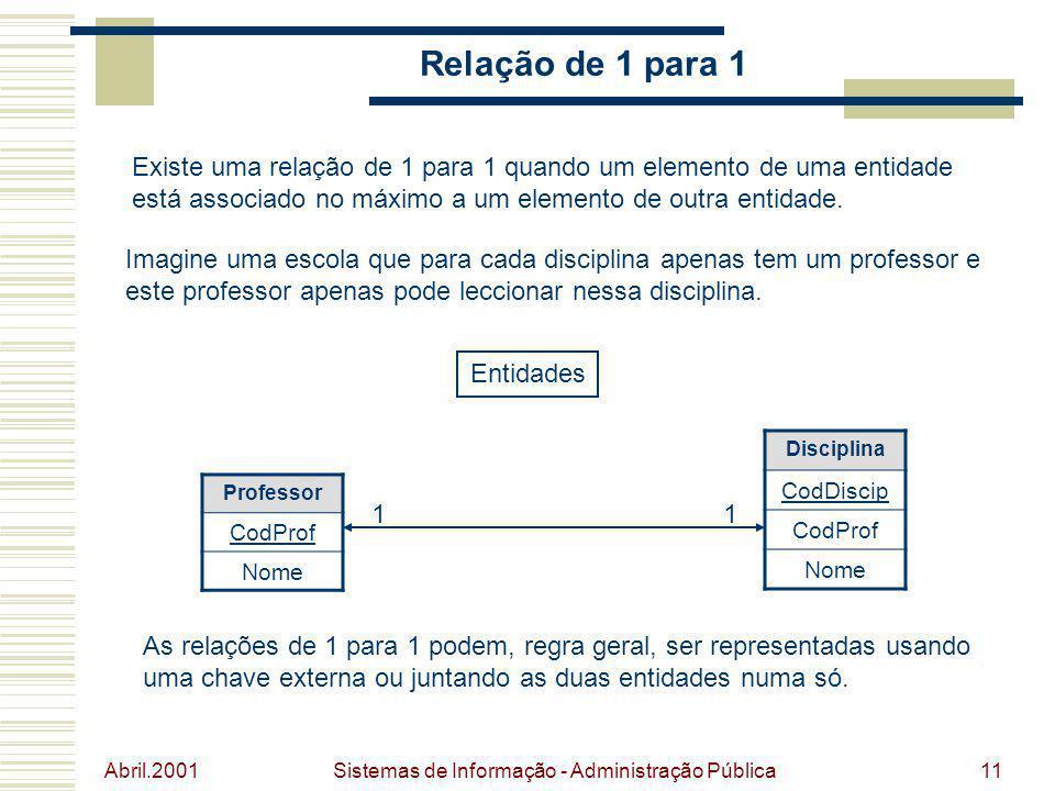 Abril.2001 Sistemas de Informação - Administração Pública11 Relação de 1 para 1 Existe uma relação de 1 para 1 quando um elemento de uma entidade está