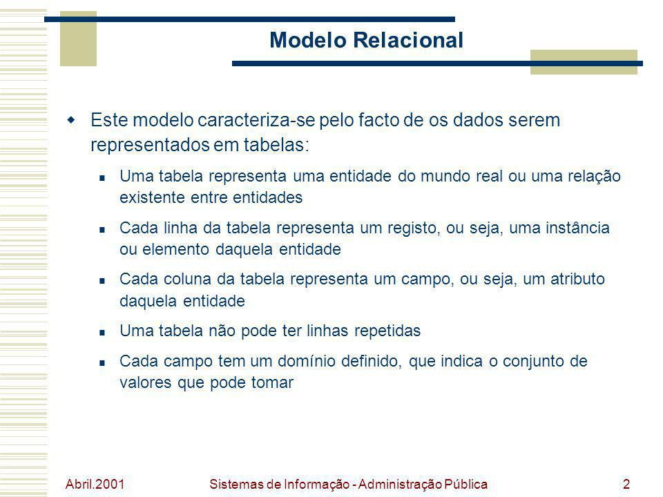 Abril.2001 Sistemas de Informação - Administração Pública2 Modelo Relacional Este modelo caracteriza-se pelo facto de os dados serem representados em