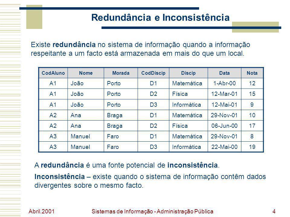 Abril.2001 Sistemas de Informação - Administração Pública4 Redundância e Inconsistência Existe redundância no sistema de informação quando a informaçã