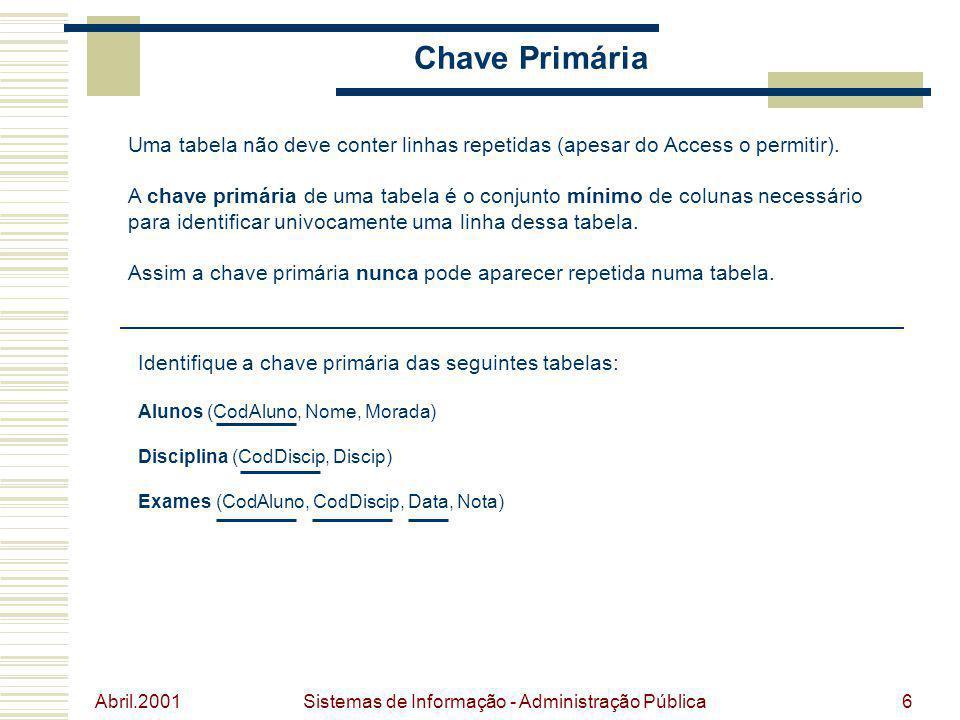 Abril.2001 Sistemas de Informação - Administração Pública6 Chave Primária Uma tabela não deve conter linhas repetidas (apesar do Access o permitir). A