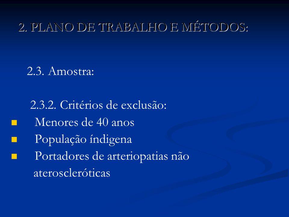2.PLANO DE TRABALHO E MÉTODOS: 2.3. Amostra: 2.3.2.