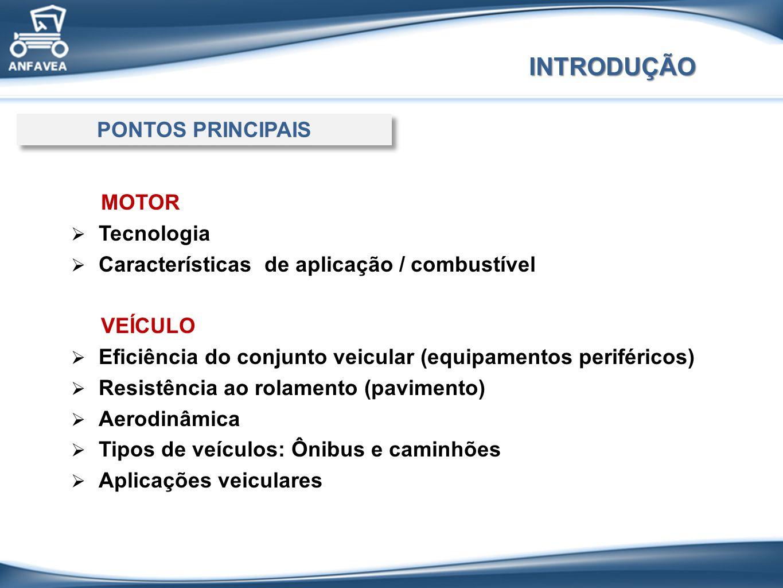 MOTOR Tecnologia Características de aplicação / combustível VEÍCULO Eficiência do conjunto veicular (equipamentos periféricos) Resistência ao rolamento (pavimento) Aerodinâmica Tipos de veículos: Ônibus e caminhões Aplicações veiculares PONTOS PRINCIPAIS INTRODUÇÃO