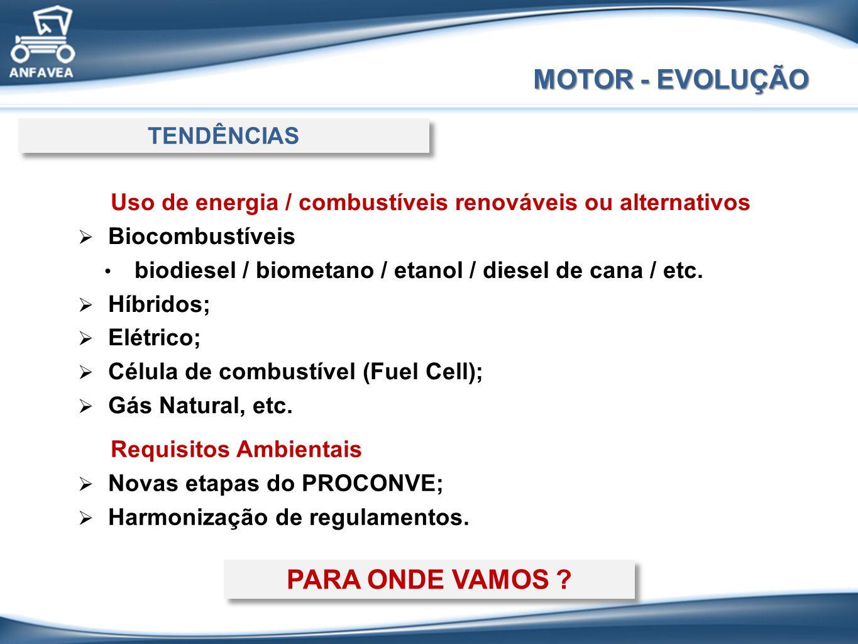 MOTOR - EVOLUÇÃO TENDÊNCIAS Uso de energia / combustíveis renováveis ou alternativos Biocombustíveis biodiesel / biometano / etanol / diesel de cana / etc.