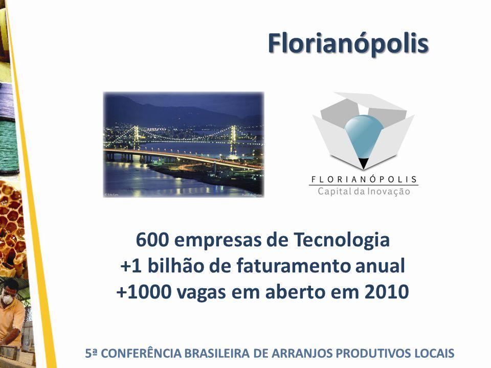 5ª CONFERÊNCIA BRASILEIRA DE ARRANJOS PRODUTIVOS LOCAIS Florianópolis 600 empresas de Tecnologia +1 bilhão de faturamento anual +1000 vagas em aberto