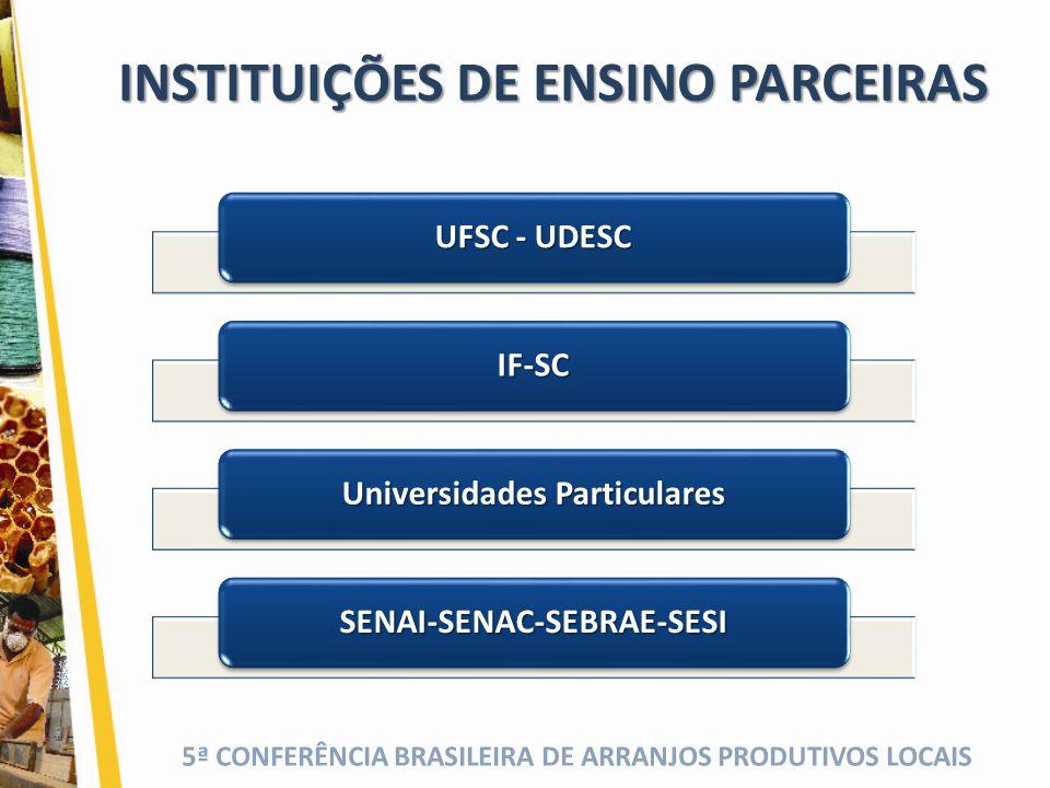 5ª CONFERÊNCIA BRASILEIRA DE ARRANJOS PRODUTIVOS LOCAIS INSTITUIÇÕES DE ENSINO PARCEIRAS UFSC - UDESC IF-SC Universidades Particulares SENAI-SENAC-SEB