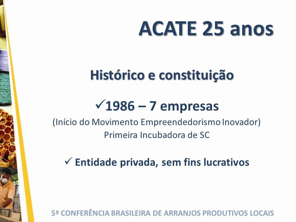 5ª CONFERÊNCIA BRASILEIRA DE ARRANJOS PRODUTIVOS LOCAIS ACATE 25 anos 1986 – 7 empresas (Início do Movimento Empreendedorismo Inovador) Primeira Incub