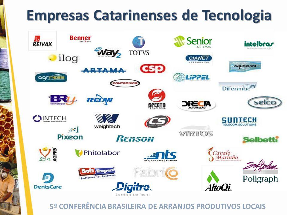 5ª CONFERÊNCIA BRASILEIRA DE ARRANJOS PRODUTIVOS LOCAIS Florianópolis 600 empresas de Tecnologia +1 bilhão de faturamento anual +1000 vagas em aberto em 2010