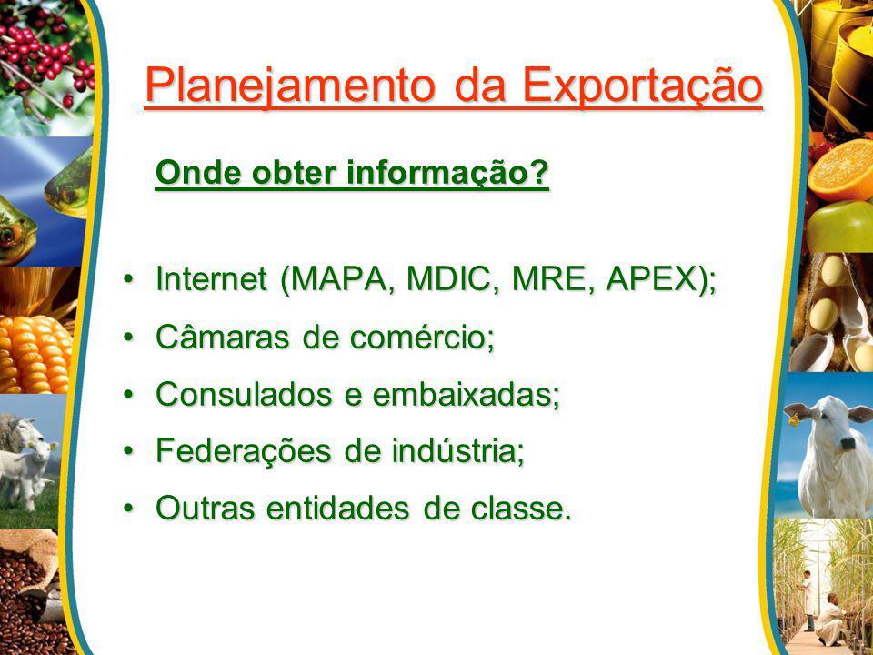 Planejamento da Exportação Onde obter informação? Internet (MAPA, MDIC, MRE, APEX);Internet (MAPA, MDIC, MRE, APEX); Câmaras de comércio;Câmaras de co