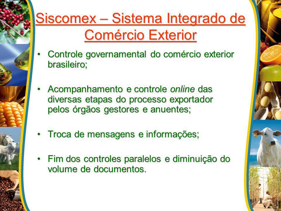 Siscomex – Sistema Integrado de Comércio Exterior Controle governamental do comércio exterior brasileiro;Controle governamental do comércio exterior b