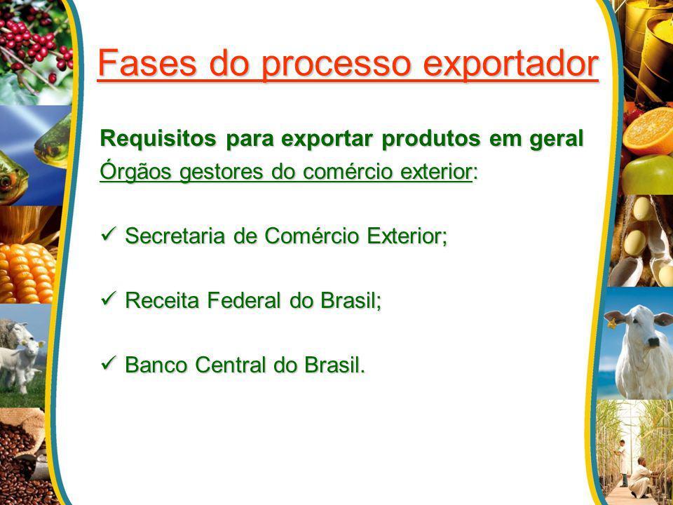 Fases do processo exportador Requisitos para exportar produtos específicos Órgãos anuentes do comércio exterior: Ministério do Meio Ambiente; Ministério do Meio Ambiente; Ministério da Saúde; Ministério da Saúde; Ministério da Agricultura, Pecuária e Abastecimento – produtos agropecuários.