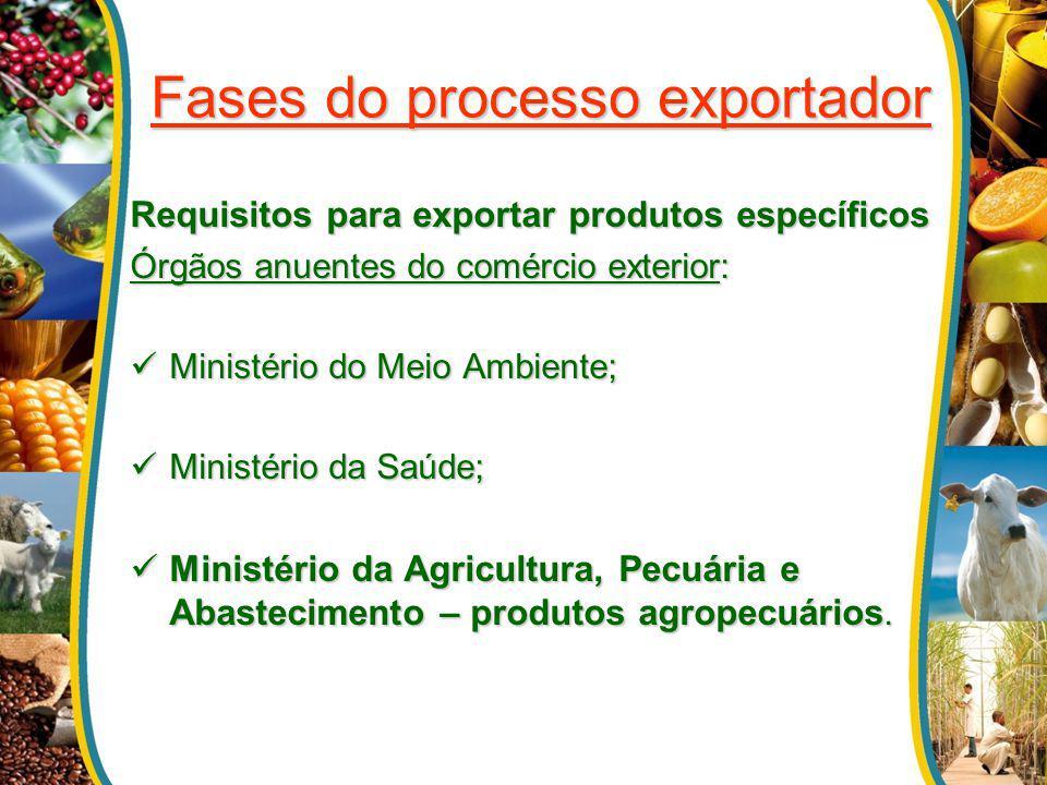 Fases do processo exportador Requisitos para exportar produtos específicos Órgãos anuentes do comércio exterior: Ministério do Meio Ambiente; Ministér