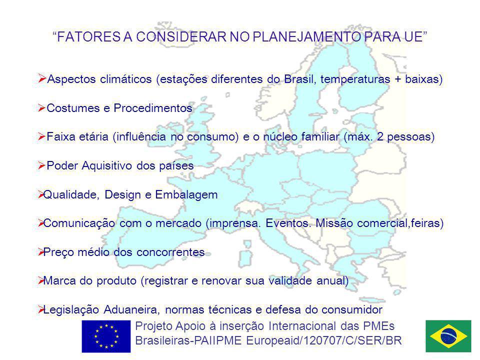 Aspectos climáticos (estações diferentes do Brasil, temperaturas + baixas) Costumes e Procedimentos Faixa etária (influência no consumo) e o núcleo familiar (máx.