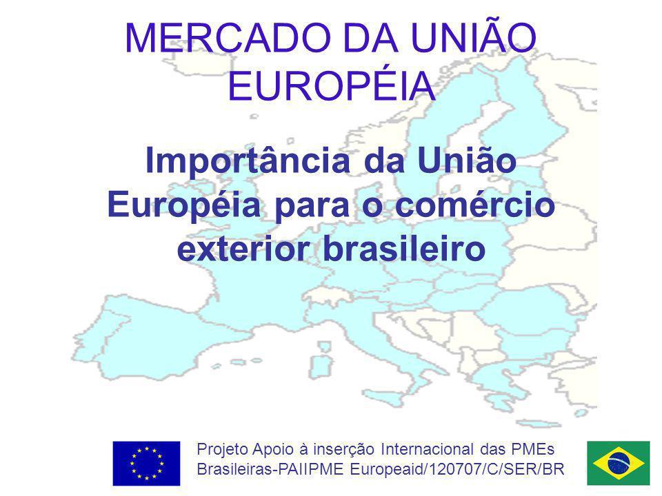 Projeto Apoio à inserção Internacional das PMEs Brasileiras-PAIIPME Europeaid/120707/C/SER/BR Importância da União Européia para o comércio exterior brasileiro MERCADO DA UNIÃO EUROPÉIA