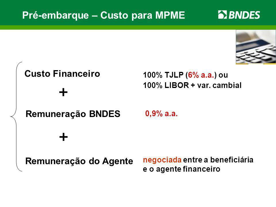 Pré-embarque – Custo para MPME Custo Financeiro + Remuneração BNDES + Remuneração do Agente 100% TJLP (6% a.a.) ou 100% LIBOR + var. cambial 0,9% a.a.