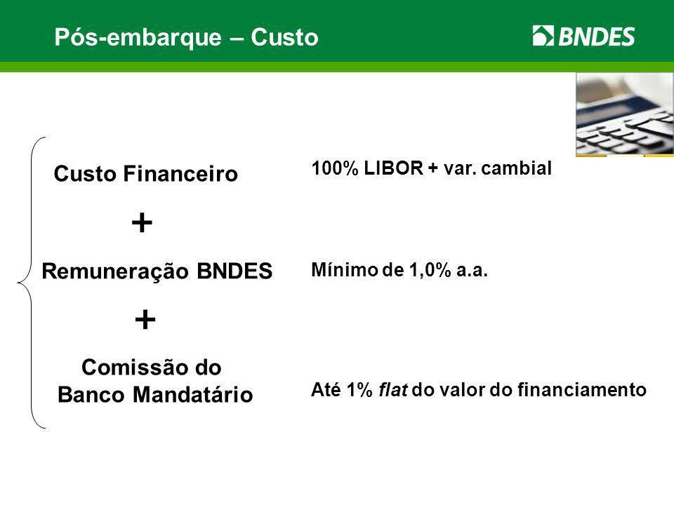 Pós-embarque – Custo Custo Financeiro Remuneração BNDES + + Comissão do Banco Mandatário 100% LIBOR + var. cambial Mínimo de 1,0% a.a. Até 1% flat do