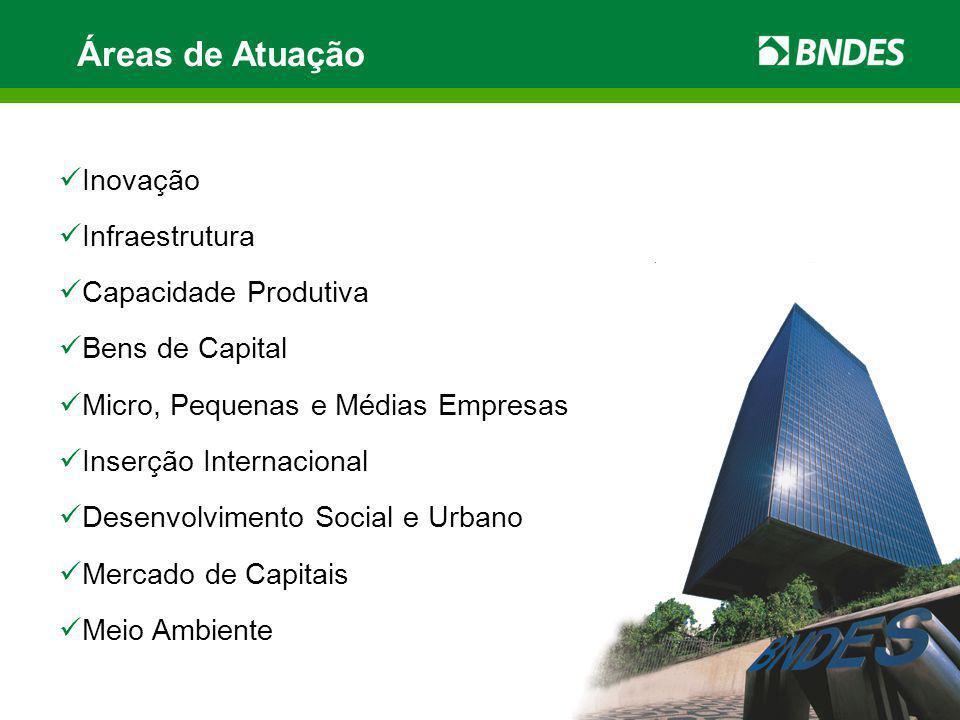 Áreas de Atuação Inovação Infraestrutura Capacidade Produtiva Bens de Capital Micro, Pequenas e Médias Empresas Inserção Internacional Desenvolvimento