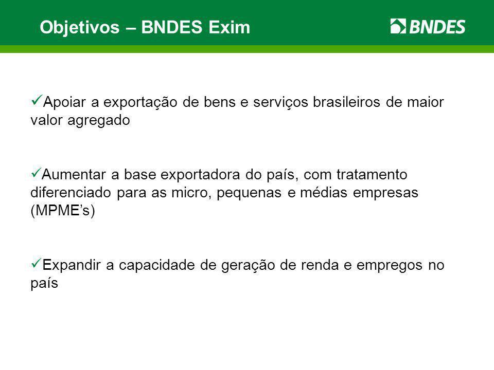 Objetivos – BNDES Exim Apoiar a exportação de bens e serviços brasileiros de maior valor agregado Aumentar a base exportadora do país, com tratamento