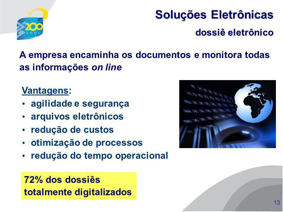 14 dossiê eletrônico Processo 100% automatizado câmbio on-line assinatura digital em contratos de câmbio Soluções Eletrônicas