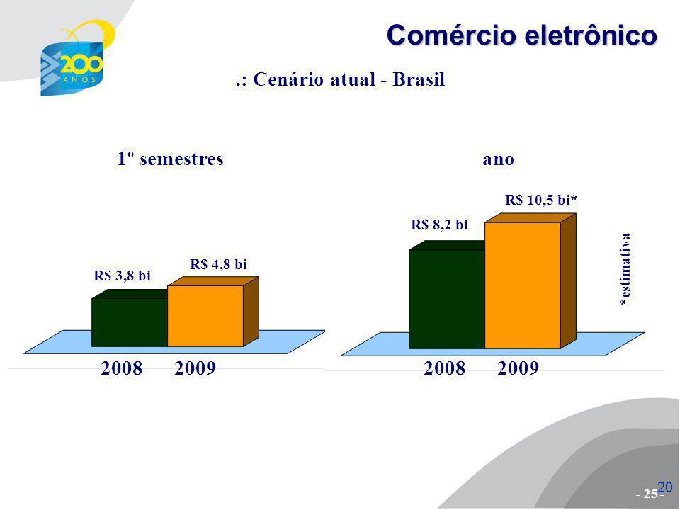 21.: Cenário atual - Mundo Os 20 países com maior número de internautas Fonte: http://www.internetworldstats.com e institutos diversos - 26 - Comércio eletrônico