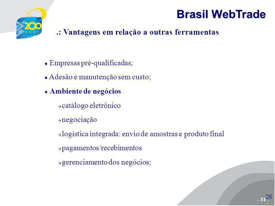 27 Aviso via SMS no recebimento de pedido de compra; Redução de custos e burocracia (registros, aduana, logística...); Mitigação do risco comercial; Suporte BB (Consultoria, treinamento e financiamentos)..: Vantagens em relação a outras ferramentas - 32 - Brasil WebTrade
