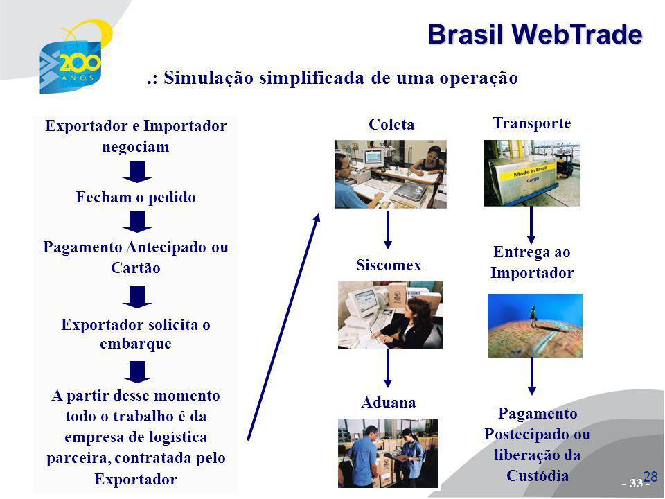 29 Acesso à área de gerenciamento de Compradores e Vendedores Acesso às Vitrines dos Vendedores por categoria Ferramentas de pesquisa - 34 - Brasil WebTrade