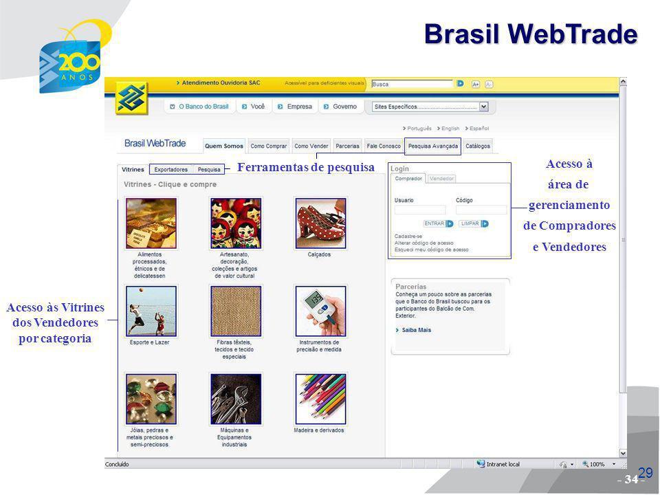 30.: Página de gerenciamento do exportador - 35 - Brasil WebTrade