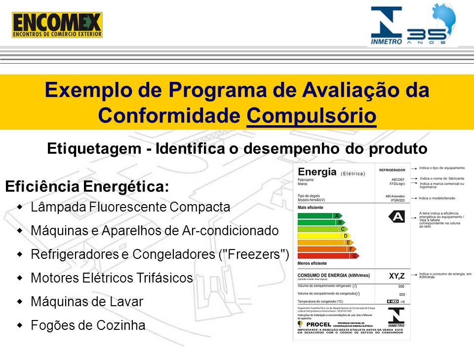 Exemplo de Programa de Avaliação da Conformidade Compulsório Lâmpada Fluorescente Compacta Máquinas e Aparelhos de Ar-condicionado Refrigeradores e Co