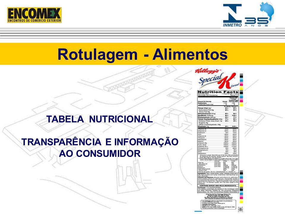 TABELA NUTRICIONAL TRANSPARÊNCIA E INFORMAÇÃO AO CONSUMIDOR Rotulagem - Alimentos