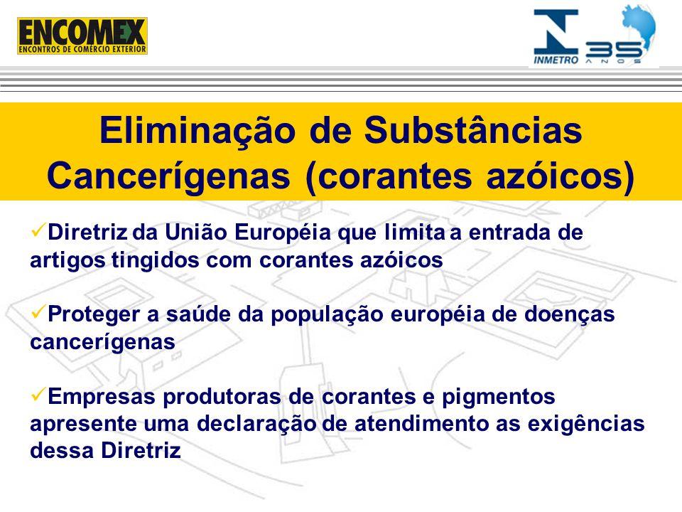 Eliminação de Substâncias Cancerígenas (corantes azóicos) Diretriz da União Européia que limita a entrada de artigos tingidos com corantes azóicos Pro