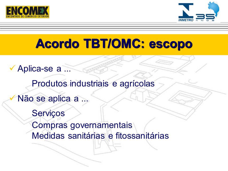 Aplica-se a... Produtos industriais e agrícolas Não se aplica a... Serviços Compras governamentais Medidas sanitárias e fitossanitárias Acordo TBT/OMC