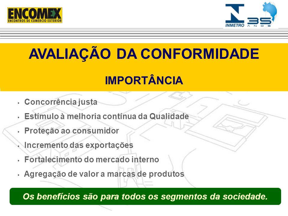 Concorrência justa Estímulo à melhoria contínua da Qualidade Proteção ao consumidor Incremento das exportações Fortalecimento do mercado interno Agreg