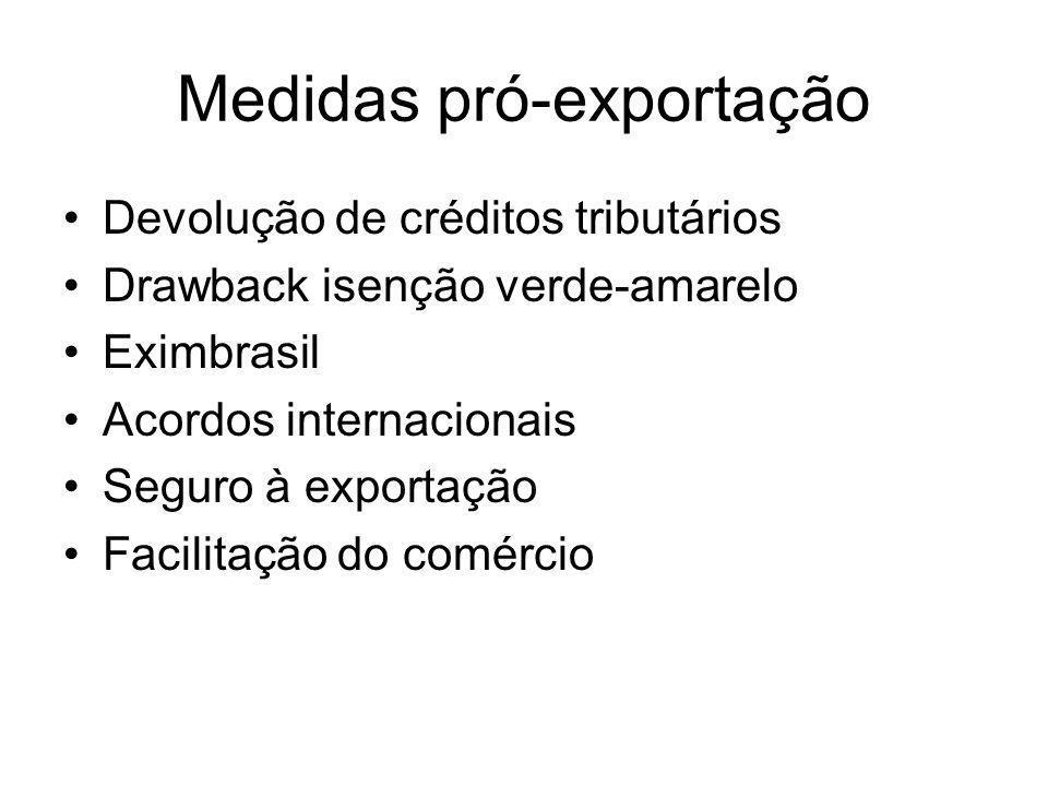 Medidas pró-exportação Devolução de créditos tributários Drawback isenção verde-amarelo Eximbrasil Acordos internacionais Seguro à exportação Facilita
