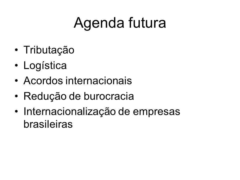 Agenda futura Tributação Logística Acordos internacionais Redução de burocracia Internacionalização de empresas brasileiras