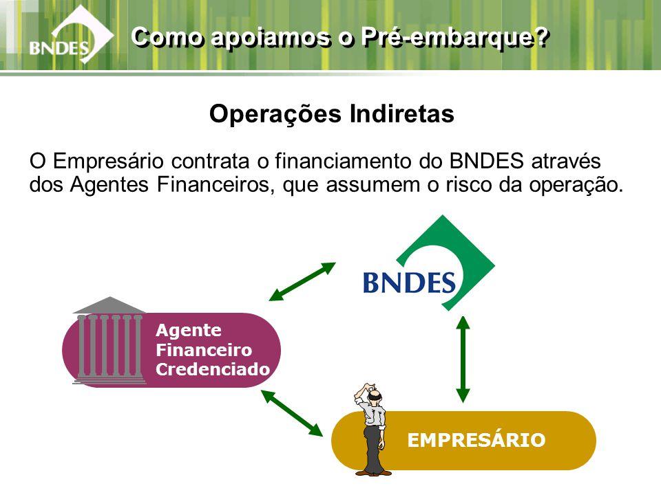 Operações Indiretas O Empresário contrata o financiamento do BNDES através dos Agentes Financeiros, que assumem o risco da operação.
