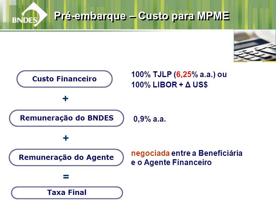 Pré-embarque – Custo para MPME 100% TJLP (6,25% a.a.) ou 100% LIBOR + Δ US$ 0,9% a.a. negociada entre a Beneficiária e o Agente Financeiro Custo Finan