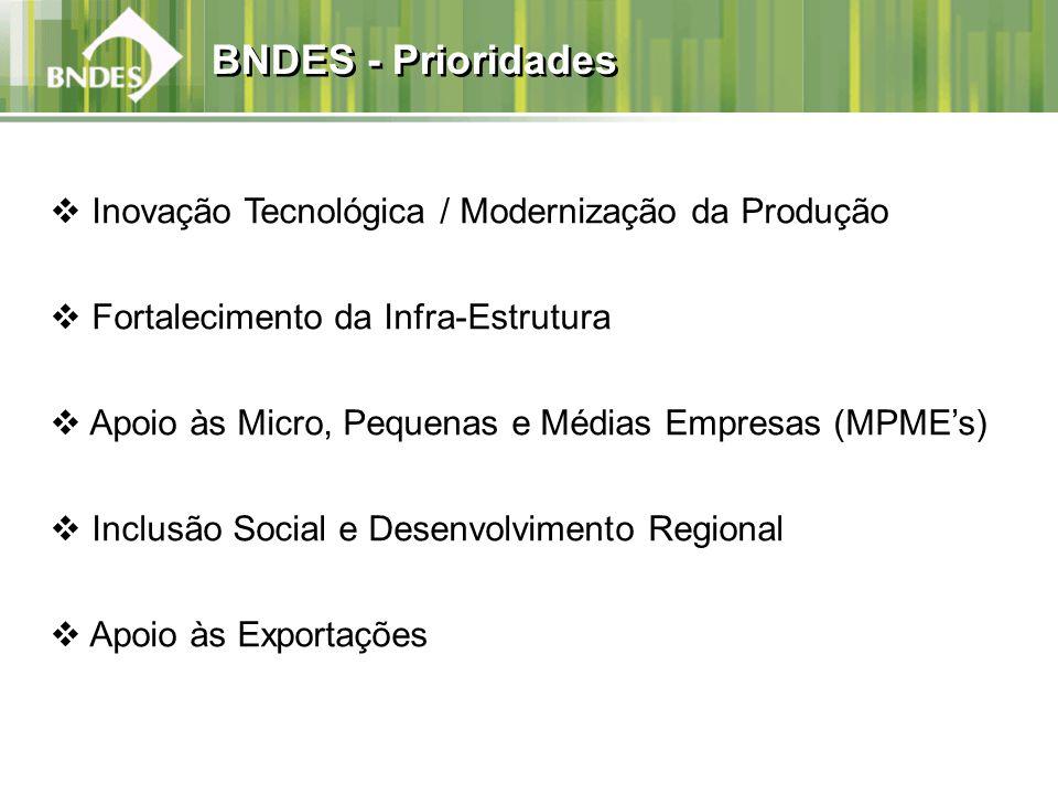 BNDES - Prioridades Inovação Tecnológica / Modernização da Produção Fortalecimento da Infra-Estrutura Apoio às Micro, Pequenas e Médias Empresas (MPMEs) Inclusão Social e Desenvolvimento Regional Apoio às Exportações