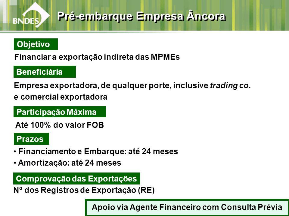 Financiar a exportação indireta das MPMEs Beneficiária Empresa exportadora, de qualquer porte, inclusive trading co. e comercial exportadora Até 100%