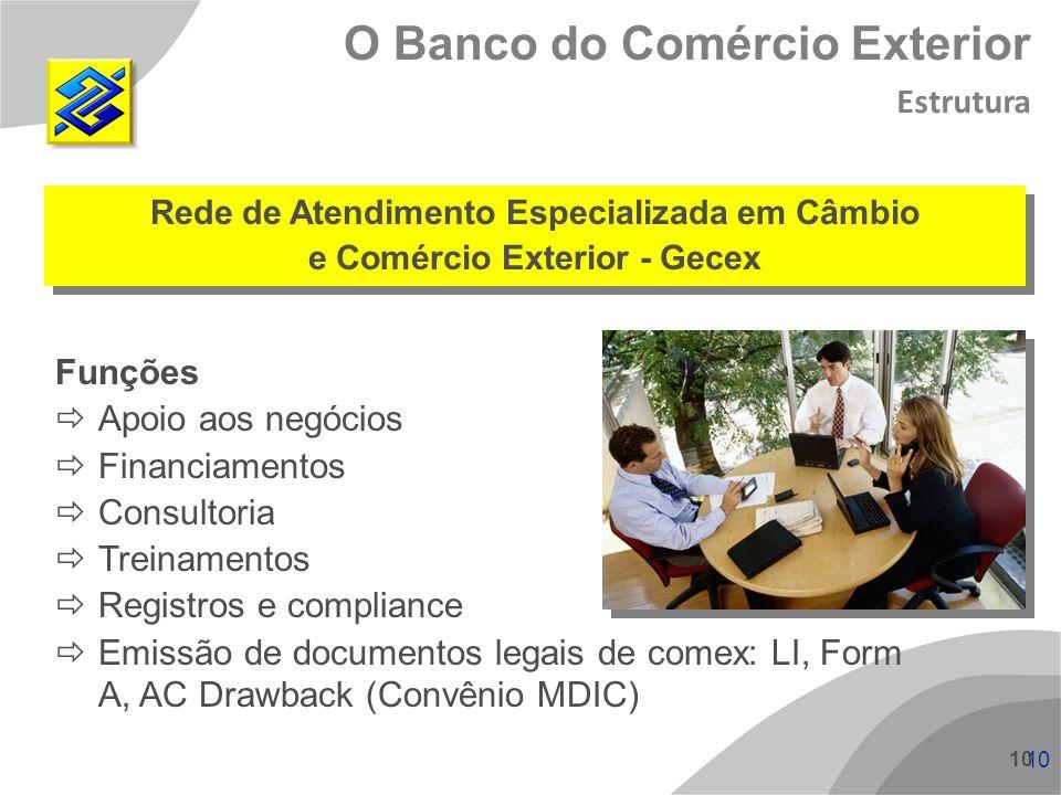 10 Funções Apoio aos negócios Financiamentos Consultoria Treinamentos Registros e compliance Emissão de documentos legais de comex: LI, Form A, AC Dra