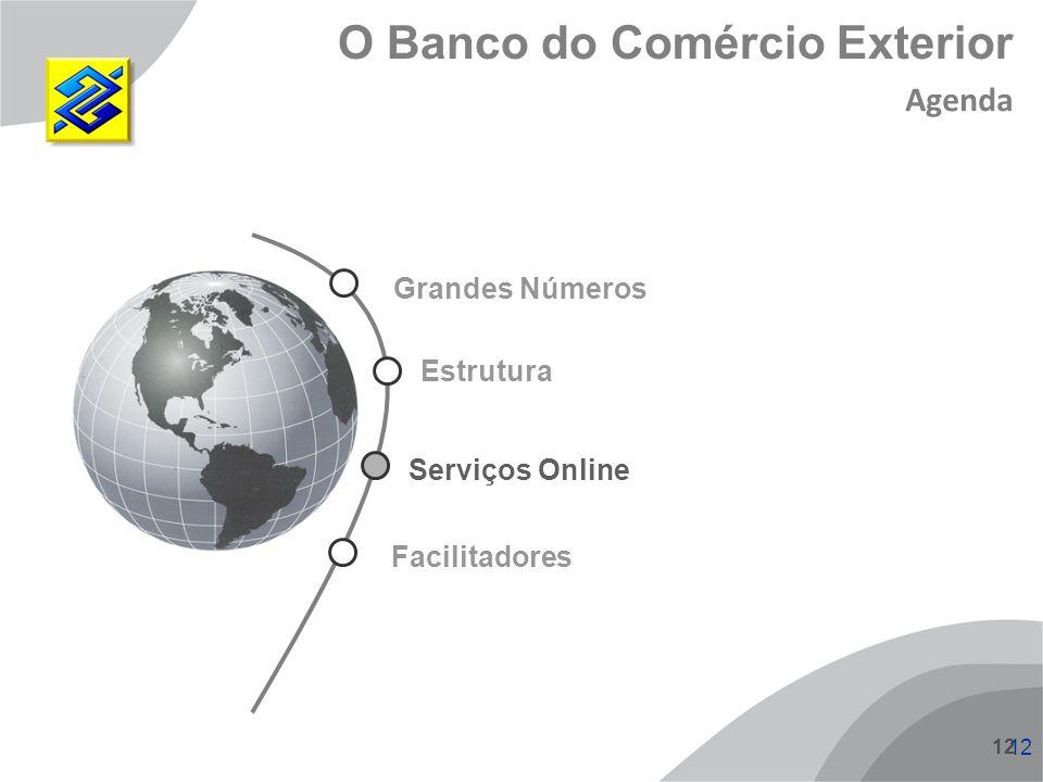 12 O Banco do Comércio Exterior Agenda Estrutura Grandes Números Facilitadores Serviços Online