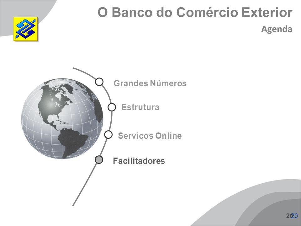 20 O Banco do Comércio Exterior Agenda Estrutura Grandes Números Facilitadores Serviços Online