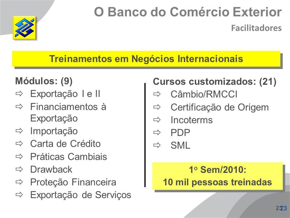23 Treinamentos em Negócios Internacionais Módulos: (9) Exportação I e II Financiamentos à Exportação Importação Carta de Crédito Práticas Cambiais Dr
